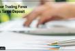 6 Broker Trading Rorex Bonus Tanpa Deposit